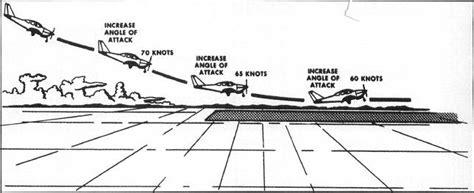 Normal Landing Of Cessna 172 the landing flytime ca