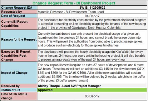 Change Request Template Free Project Management Templates Change Request Template For Software Changes