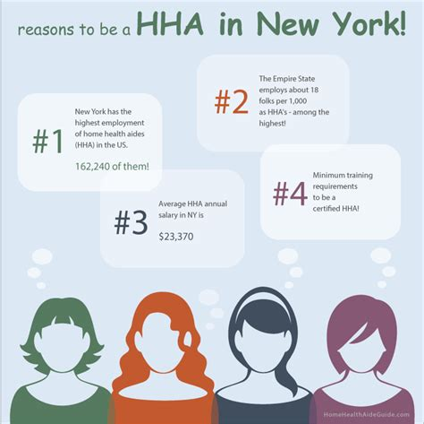 certified home health aide 4 steps to be a hha in new york free ebook