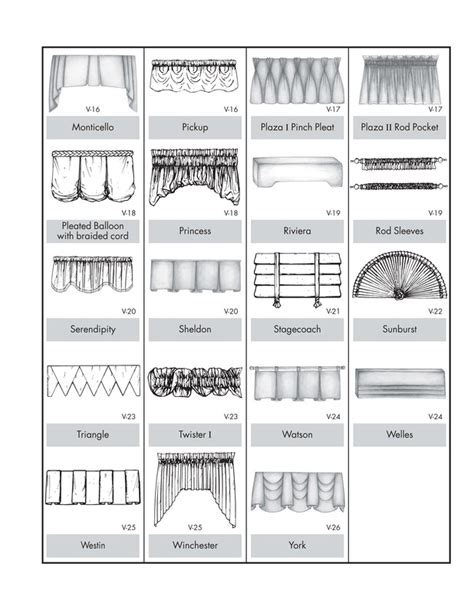 Different Types Of Cornices Carole Valances Soft Rod Mounted And Board Mounted