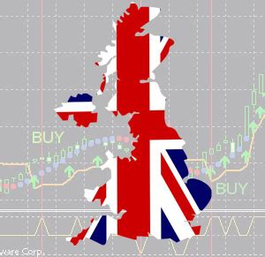best fx broker top forex brokers uk how to choose a reliable one