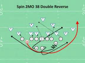 football play spin 2mo 38 play coaching youth football