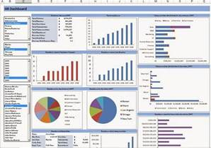 Microsoft Excel Dashboard Template by Raj Excel Excel Template Hr Dashboard Free