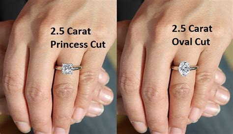 carat diamond ring  definitive guide  shopping