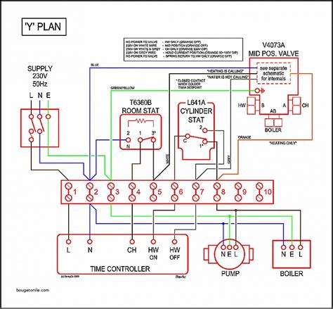 central heating wiring diagram 3 way valve wiring diagram