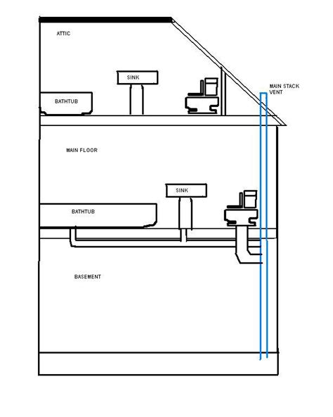 bathroom plumbing vent how to properly vent a bathroom 28 images fantastic