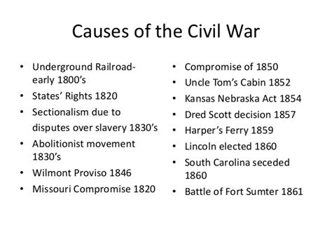 American Civil War Causes Essay by Essay What Caused The Civil War