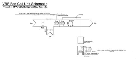 design and application guide for honeywell economizer controls economizer wiring diagram 25 wiring diagram images