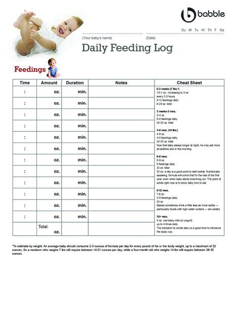 feeding chart infant formula feeding chart the of speech language pathology in bottle feeding