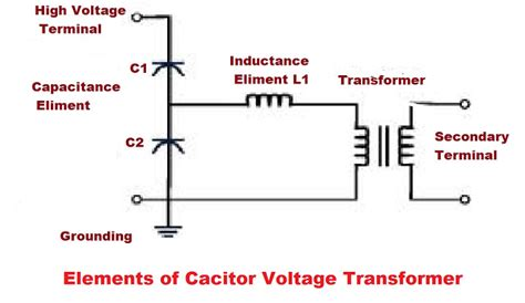 capacitive voltage transformer working principle capacitive voltage transformer basics 28 images engineering photos and articels engineering