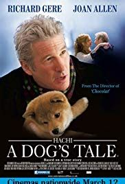 Hachi: A Dog's Tale (2009) - IMDb Hachiko Movie Summary