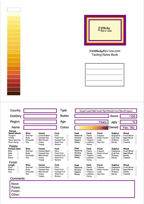 91694718 Png 1 240 215 1 754 Pixels Whisky Tasting Pinterest Whisky Whisky Tasting And Gin Whisky Tasting Notes Template