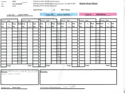 official scorecard boxing images