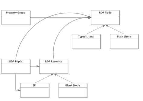 pin by robin macrae on web development wordpress pinterest