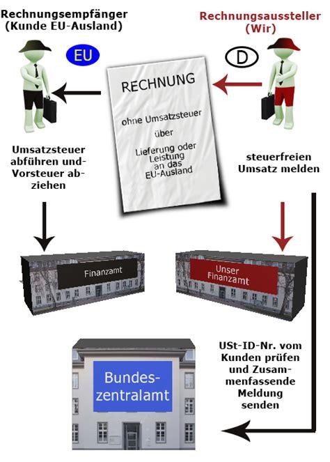 Rechnung Schweiz Charge Buchhaltung Buchf 252 Hrung Seite 2