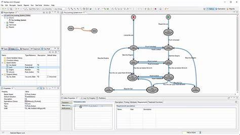Model Based Testing vector canoe model based testing with matelo