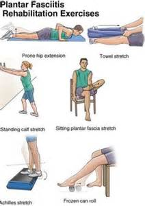 Planters Fasciitis Exercises by Plantar Fasciitis Exercises On Plantar