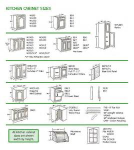 Kitchen Cabinet Standard Size by Kitchen Cabinet Sizes Chart Standard Kitchen Cabinet Size