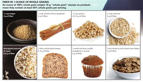 whole grains chart study links whole grains to higher metabolism