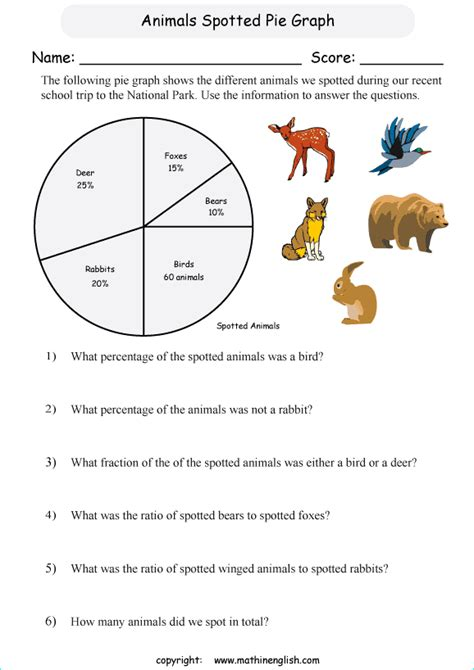 Pie Chart Worksheets by Analyze The Pie Graph And Use The Data To Answer The Math