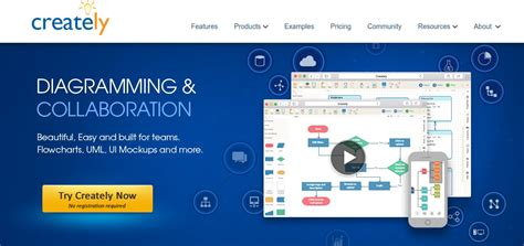 best diagramming software top 7 best visio alternatives diagramming software you