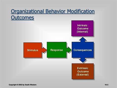 Behavioural Modification by Ob Modification Design