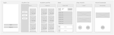 wireframe profiles data capture and management system design for the real world