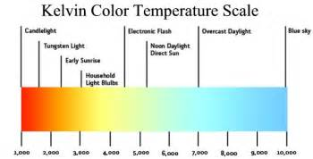 color temperature how to choose right color temperature for your led lights