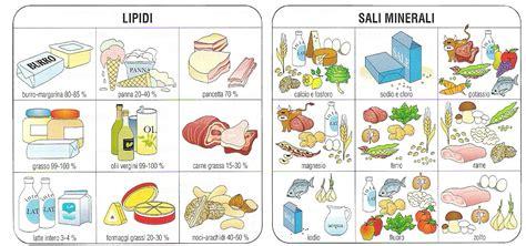calorie e alimenti di quante calorie abbiamo bisogno insalutenews it
