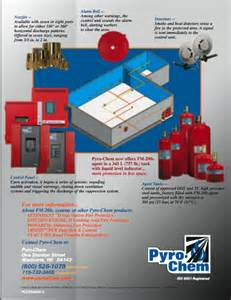 absolute fire protection inc