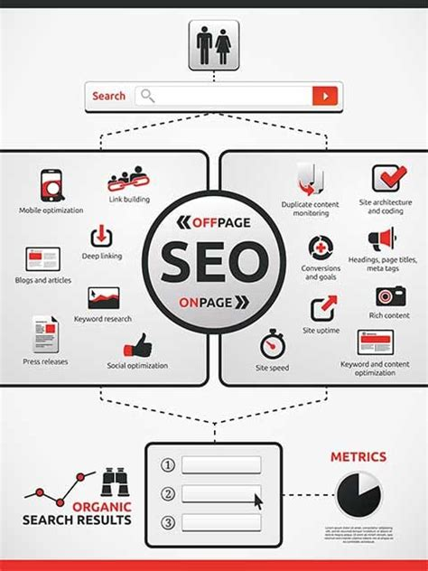Organic Search Engine Optimization Services by Building Bridge Organic Search Engine Optimization Services