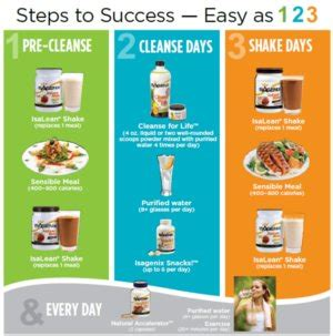 Isagenix Detox Symptoms by Meal Plan Isagenix Search Crush On Healthy Food