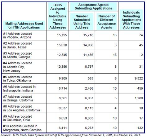Nebraska Inheritance Tax Worksheet by 100 Nebraska Inheritance Tax Worksheet Direct Tax