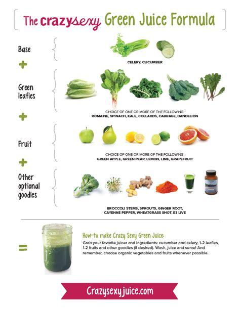 Blender Jus Manual Pemisah As Nutrition Juice Manual Buah T1310 2 green juicing delicious juice recipe faqs