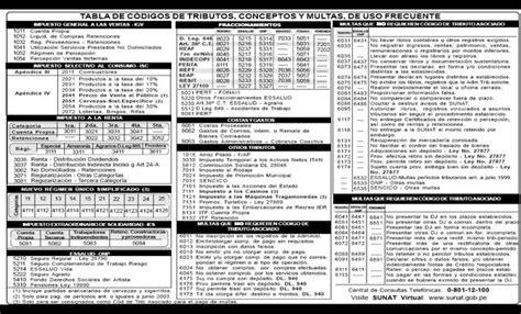recibo del impuesto predial bogota 2017 formulario pago impuesto vehicular lustytoys com