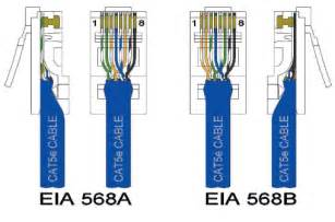 tia eia 568 a t 568b rj45 wiring standard pictures to pin