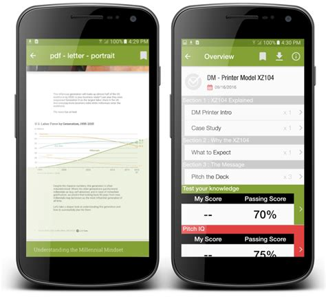 android app sales sales coaching software learncore