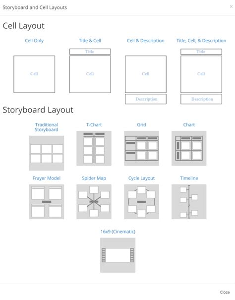 web design layout types types of graphic organizers graphic organizer maker