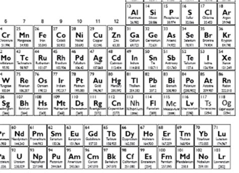 astralite chiropractic table periodic table picture pdf designer tables reference