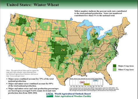 What Calendar Does The United States Use Wheat The Goldilocks Crop And The Impending Extinction Of
