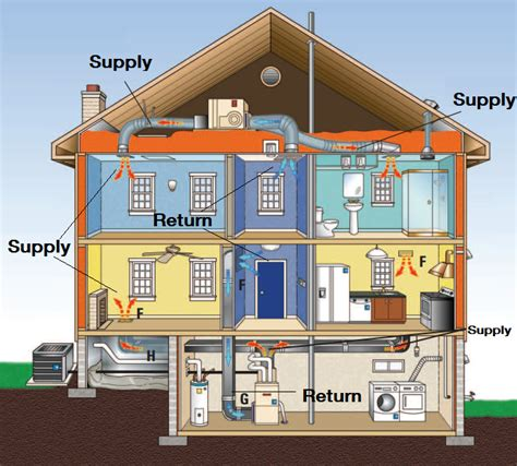 diagram of residential hvac system free wiring