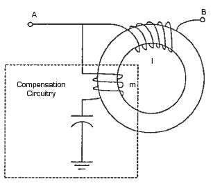 inductor winding start inductor winding techniques 28 images use air coil resistance to estimate inductance edn
