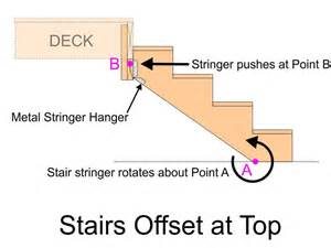 How To Attach Stair Stringers by Stair Stringer Attachment Internachi Inspection Forum