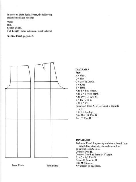 pattern drafting questions 1000 images about men s clothing on pinterest