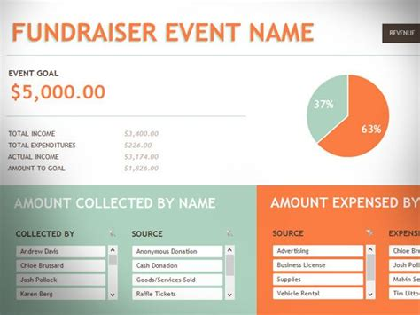 excel templates for presentation free fundraising event template for excel 2013