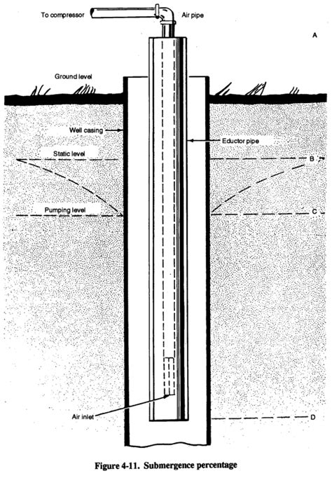 firestone air bag wiring diagram firestone air bag