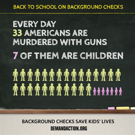 Background Check For School Take Congress Back To School On Background Checks Demand