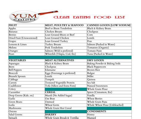 printable clean eating shopping list 6 best images of clean eating food list printable
