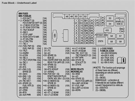 service manuals schematics 2003 chevrolet express 3500 security system 2001 chevrolet express 3500 wiring diagram wiring diagram