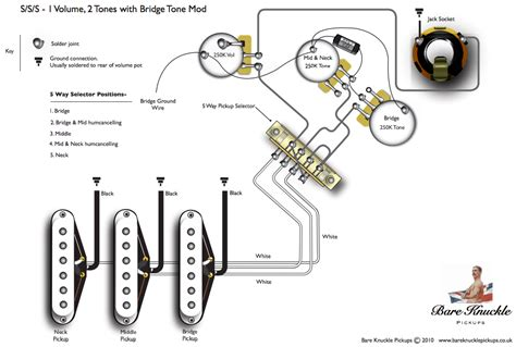 improve electrical connection bare knuckle wiring diagram wiring diagram
